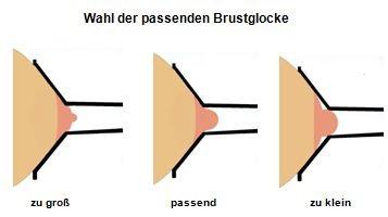 verschieden große Brustglocken / Brusthauben / Pumpentrichter